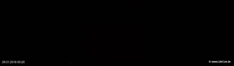lohr-webcam-29-01-2016-05:20