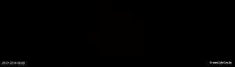 lohr-webcam-29-01-2016-06:00