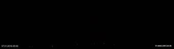 lohr-webcam-07-01-2016-05:00