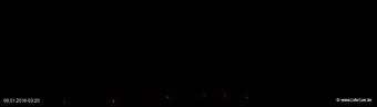 lohr-webcam-09-01-2016-03:20