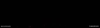lohr-webcam-09-01-2016-04:50