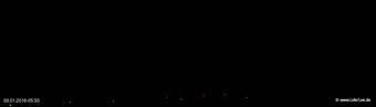 lohr-webcam-09-01-2016-05:50