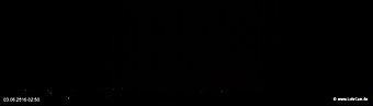 lohr-webcam-03-06-2016-02:50