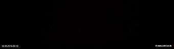 lohr-webcam-18-06-2016-00:10