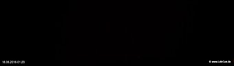lohr-webcam-18-06-2016-01:20