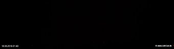 lohr-webcam-18-06-2016-01:40