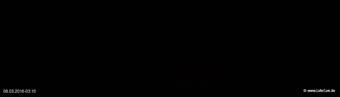 lohr-webcam-08-03-2016-03:10