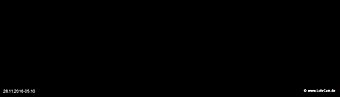 lohr-webcam-28-11-2016-05_10