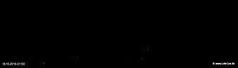 lohr-webcam-18-10-2016-01_50