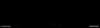 lohr-webcam-21-10-2016-23_20