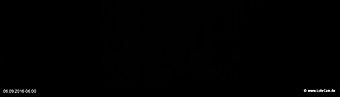 lohr-webcam-06-09-2016-06:00