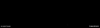 lohr-webcam-01-12-2017-04:40