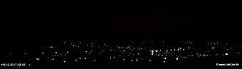 lohr-webcam-16-12-2017-03:40