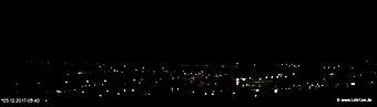 lohr-webcam-25-12-2017-03:40