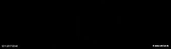 lohr-webcam-12-11-2017-03:40
