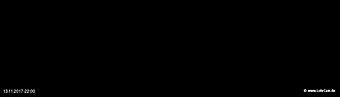 lohr-webcam-13-11-2017-22:00