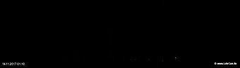 lohr-webcam-14-11-2017-01:10