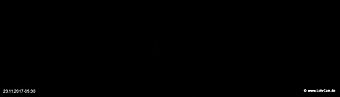 lohr-webcam-23-11-2017-05:30