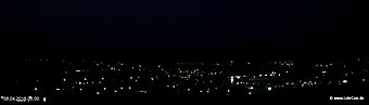 lohr-webcam-08-04-2018-06:00