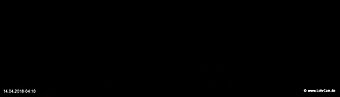 lohr-webcam-14-04-2018-04:10