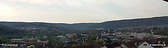 lohr-webcam-15-04-2018-09:20