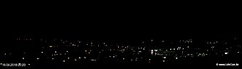 lohr-webcam-19-04-2018-00:20
