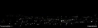 lohr-webcam-19-04-2018-23:00