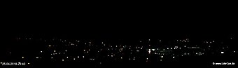 lohr-webcam-25-04-2018-23:40