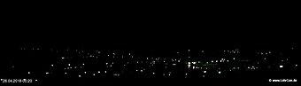lohr-webcam-26-04-2018-00:20