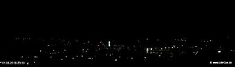 lohr-webcam-01-08-2018-23:10