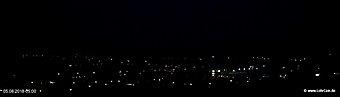 lohr-webcam-05-08-2018-05:00