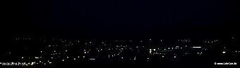 lohr-webcam-06-08-2018-21:50
