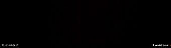 lohr-webcam-20-12-2018-04:20