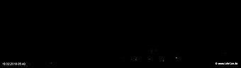 lohr-webcam-19-02-2018-05:40