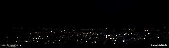 lohr-webcam-20-01-2018-03:20
