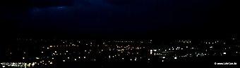 lohr-webcam-20-01-2018-07:30