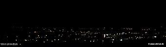lohr-webcam-25-01-2018-03:20