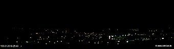 lohr-webcam-25-01-2018-23:40