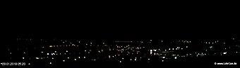 lohr-webcam-29-01-2018-05:20