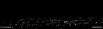 lohr-webcam-31-01-2018-05:20