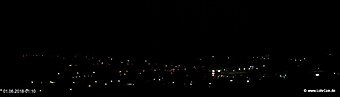 lohr-webcam-01-06-2018-01:10