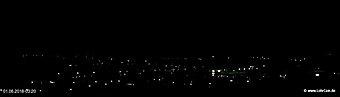 lohr-webcam-01-06-2018-03:20