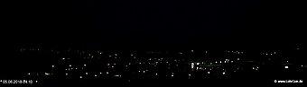lohr-webcam-05-06-2018-04:10
