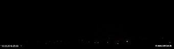 lohr-webcam-10-03-2018-23:30