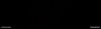lohr-webcam-11-03-2018-03:30