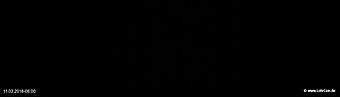 lohr-webcam-11-03-2018-06:00