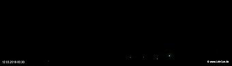 lohr-webcam-12-03-2018-00:30