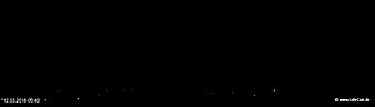 lohr-webcam-12-03-2018-00:40