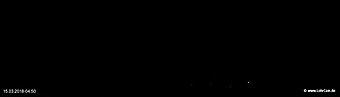 lohr-webcam-15-03-2018-04:50