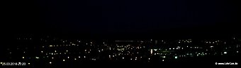 lohr-webcam-25-03-2018-20:20